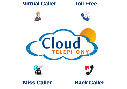Combination of Cloud Telephony